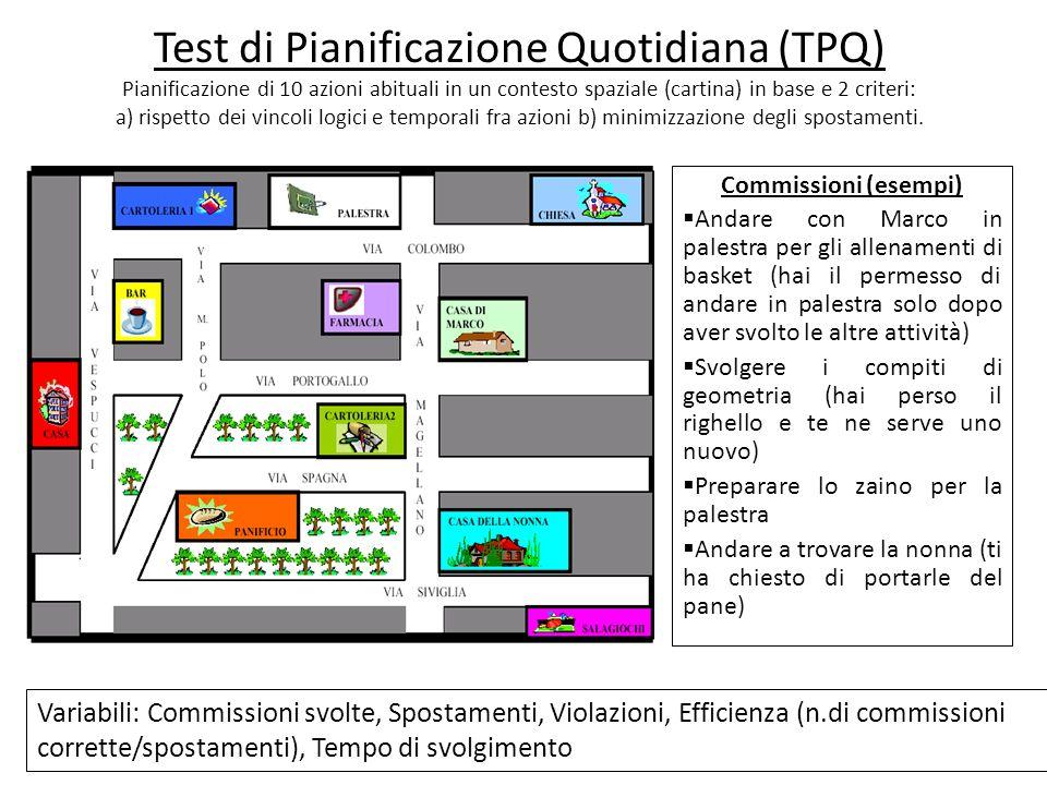 Test di Pianificazione Quotidiana (TPQ) Pianificazione di 10 azioni abituali in un contesto spaziale (cartina) in base e 2 criteri: a) rispetto dei vi