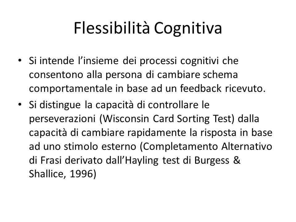 Flessibilità Cognitiva Si intende linsieme dei processi cognitivi che consentono alla persona di cambiare schema comportamentale in base ad un feedbac