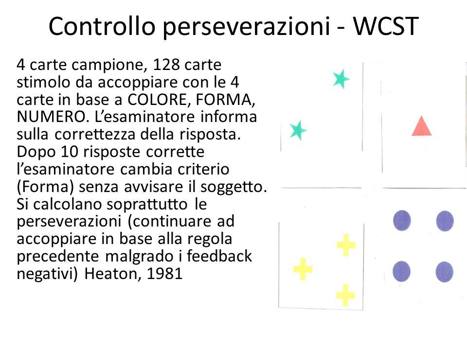 Controllo perseverazioni - WCST 4 carte campione, 128 carte stimolo da accoppiare con le 4 carte in base a COLORE, FORMA, NUMERO. Lesaminatore informa