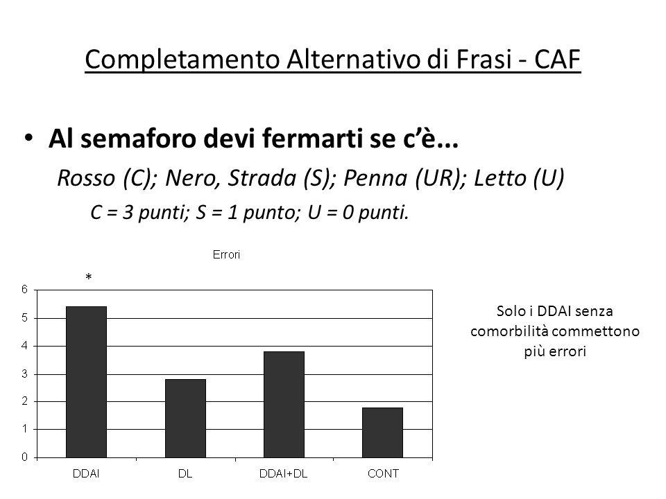 Completamento Alternativo di Frasi - CAF Al semaforo devi fermarti se cè... Rosso (C); Nero, Strada (S); Penna (UR); Letto (U) C = 3 punti; S = 1 punt