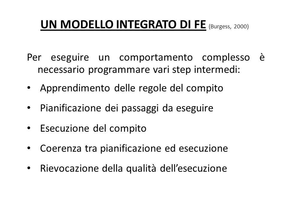 UN MODELLO INTEGRATO DI FE (Burgess, 2000) Per eseguire un comportamento complesso è necessario programmare vari step intermedi: Apprendimento delle r