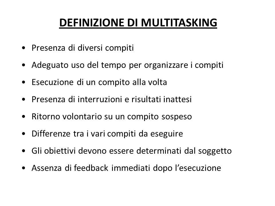 DEFINIZIONE DI MULTITASKING Presenza di diversi compiti Adeguato uso del tempo per organizzare i compiti Esecuzione di un compito alla volta Presenza