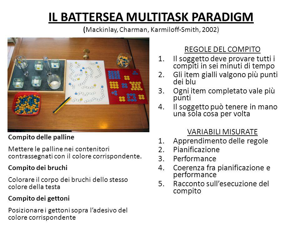 IL BATTERSEA MULTITASK PARADIGM (Mackinlay, Charman, Karmiloff-Smith, 2002) Compito delle palline Mettere le palline nei contenitori contrassegnati co
