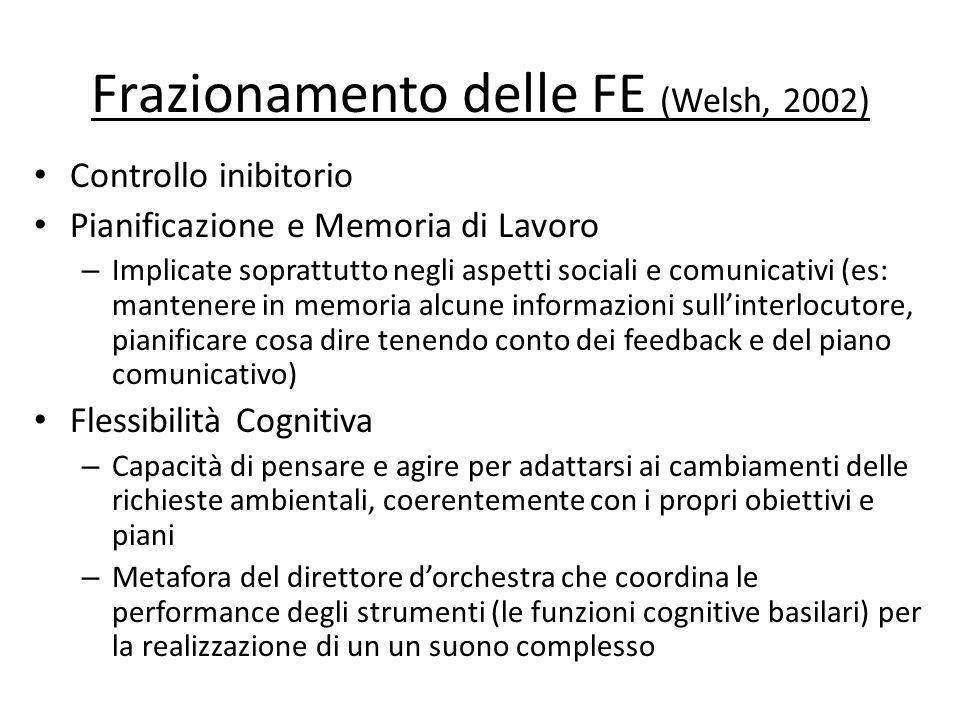 Frazionamento delle FE (Welsh, 2002) Controllo inibitorio Pianificazione e Memoria di Lavoro – Implicate soprattutto negli aspetti sociali e comunicat