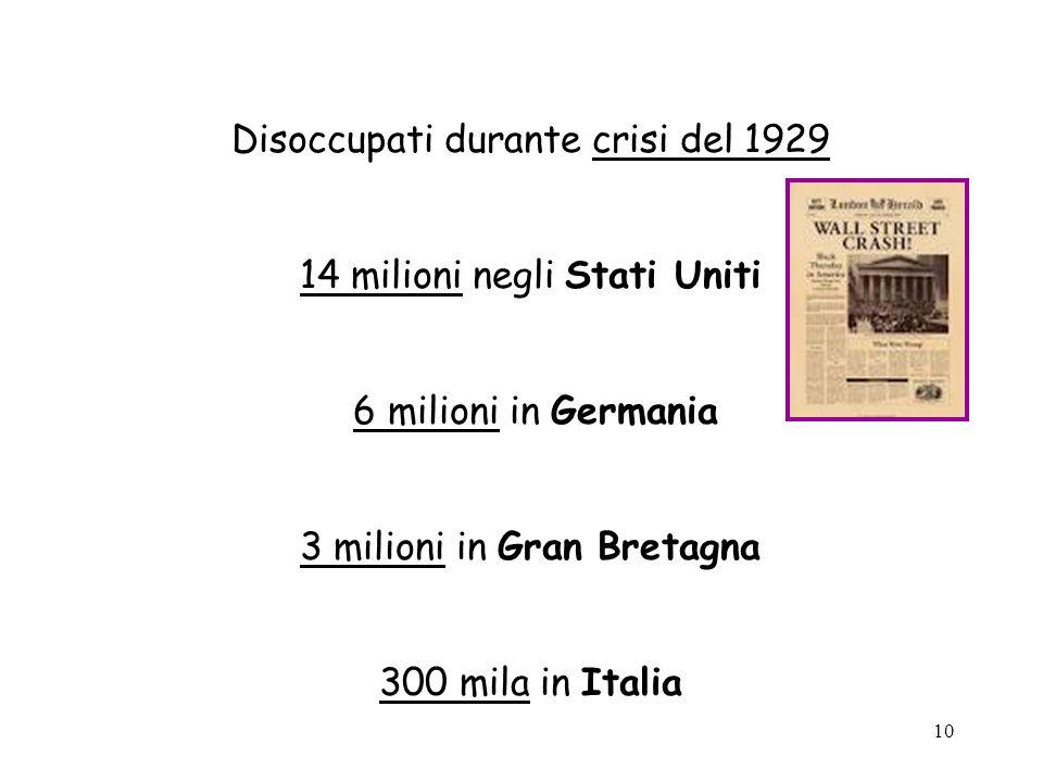 10 Disoccupati durante crisi del 1929 14 milioni negli Stati Uniti 6 milioni in Germania 3 milioni in Gran Bretagna 300 mila in Italia
