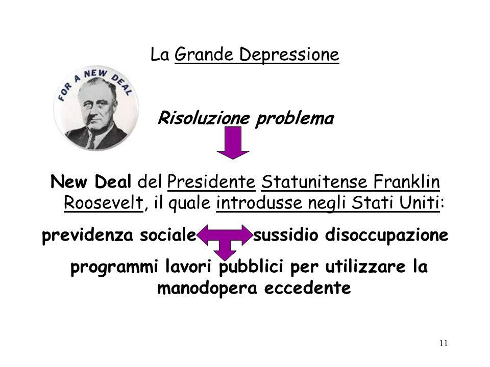 11 La Grande Depressione Risoluzione problema New Deal del Presidente Statunitense Franklin Roosevelt, il quale introdusse negli Stati Uniti: previden