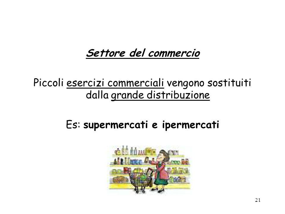 21 Settore del commercio Piccoli esercizi commerciali vengono sostituiti dalla grande distribuzione Es: supermercati e ipermercati