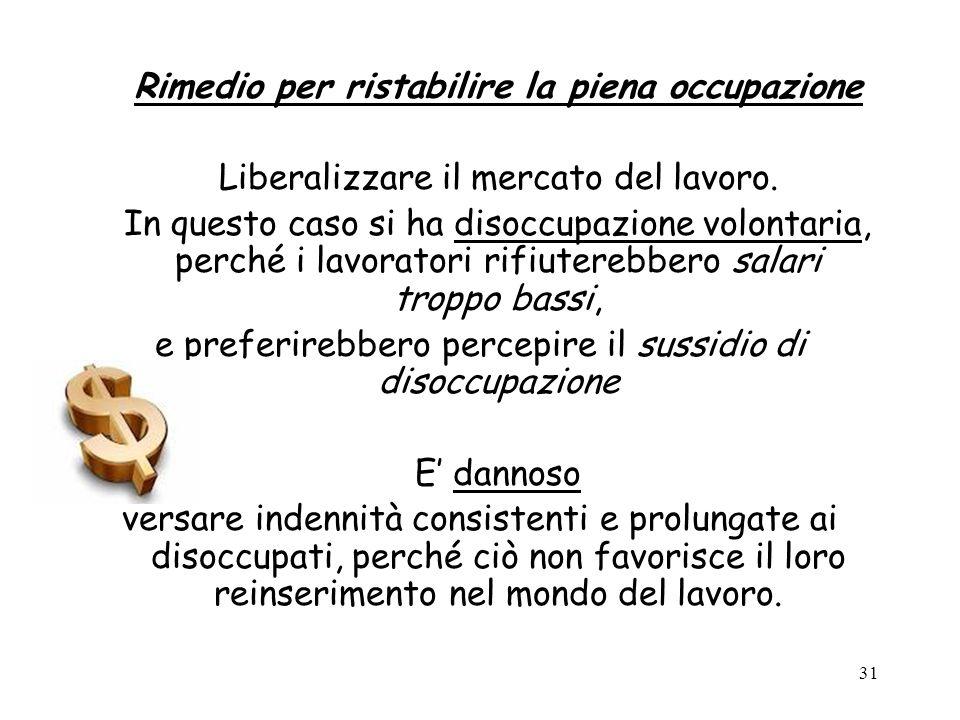 31 Rimedio per ristabilire la piena occupazione Liberalizzare il mercato del lavoro. In questo caso si ha disoccupazione volontaria, perché i lavorato