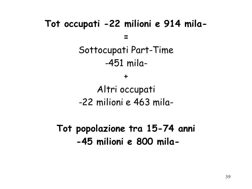 39 Tot occupati -22 milioni e 914 mila- = Sottocupati Part-Time -451 mila- + Altri occupati -22 milioni e 463 mila- Tot popolazione tra 15-74 anni -45