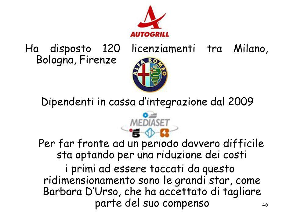 46 Ha disposto 120 licenziamenti tra Milano, Bologna, Firenze Dipendenti in cassa dintegrazione dal 2009 Per far fronte ad un periodo davvero difficil
