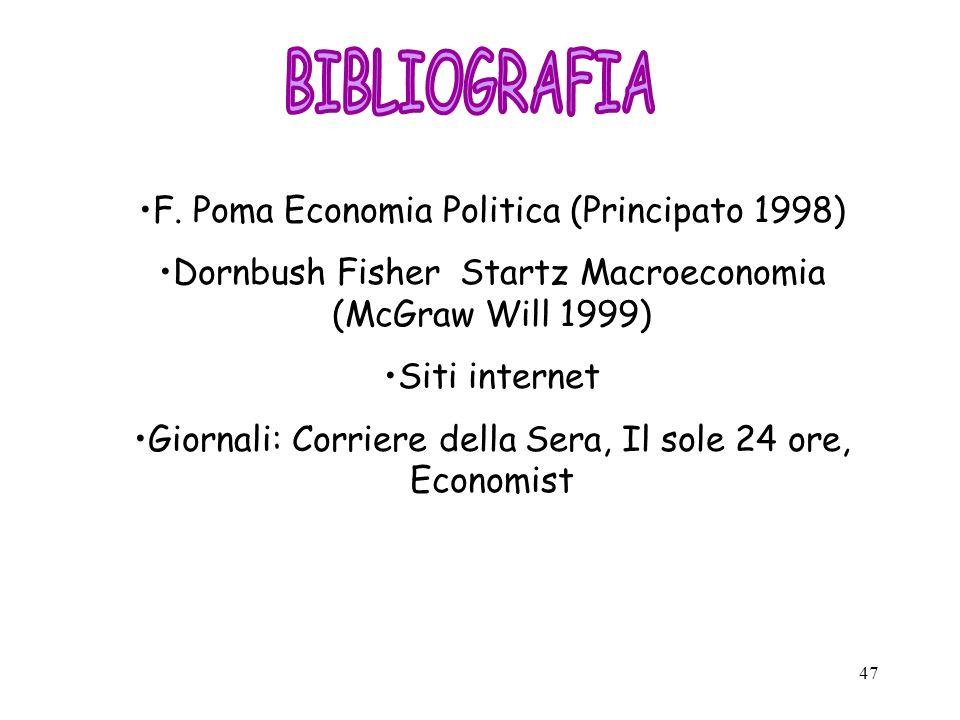 47 F. Poma Economia Politica (Principato 1998) Dornbush Fisher Startz Macroeconomia (McGraw Will 1999) Siti internet Giornali: Corriere della Sera, Il