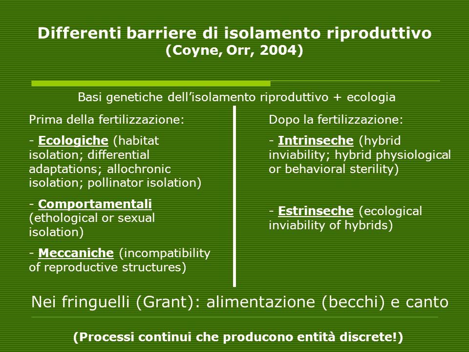 Differenti barriere di isolamento riproduttivo (Coyne, Orr, 2004) Basi genetiche dellisolamento riproduttivo + ecologia Prima della fertilizzazione: -