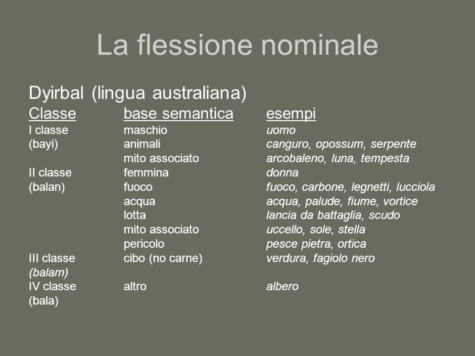 La flessione nominale Numero Ital.