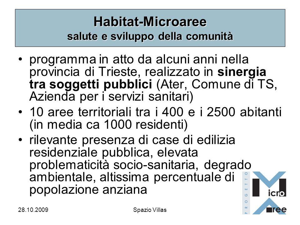 28.10.2009Spazio Villas Habitat-Microaree salute e sviluppo della comunità programma in atto da alcuni anni nella provincia di Trieste, realizzato in