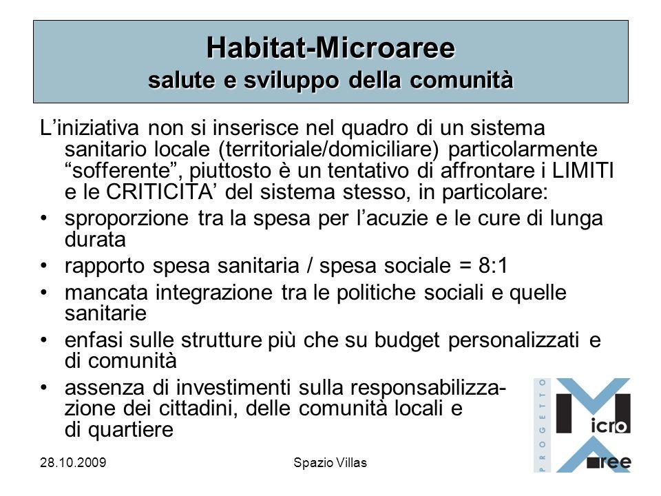 28.10.2009Spazio Villas Habitat-Microaree salute e sviluppo della comunità Liniziativa non si inserisce nel quadro di un sistema sanitario locale (ter