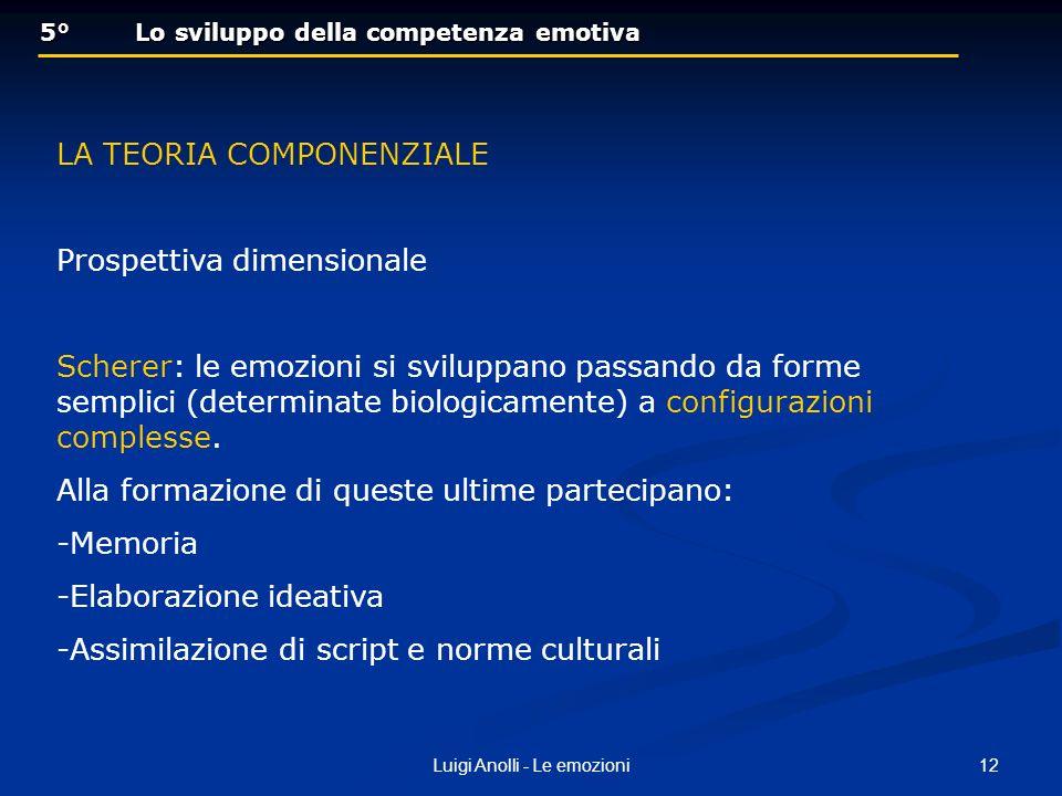 12Luigi Anolli - Le emozioni 5° Lo sviluppo della competenza emotiva 5° Lo sviluppo della competenza emotiva LA TEORIA COMPONENZIALE Prospettiva dimen