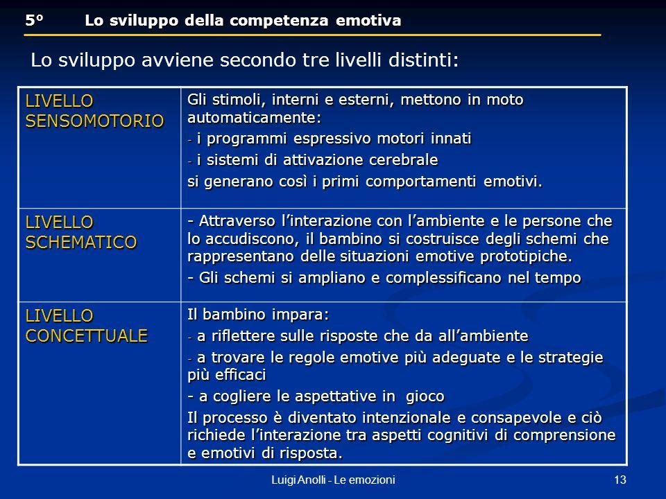 13Luigi Anolli - Le emozioni 5° Lo sviluppo della competenza emotiva 5° Lo sviluppo della competenza emotiva Lo sviluppo avviene secondo tre livelli d