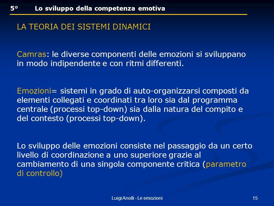 15Luigi Anolli - Le emozioni 5° Lo sviluppo della competenza emotiva 5° Lo sviluppo della competenza emotiva LA TEORIA DEI SISTEMI DINAMICI Camras: le