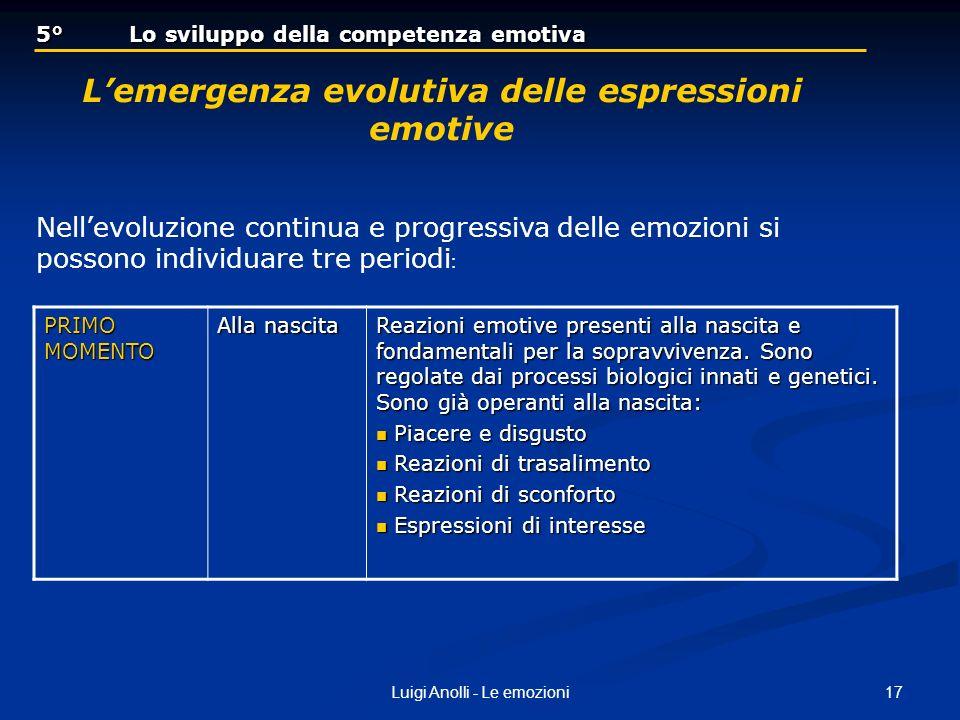 17Luigi Anolli - Le emozioni 5° Lo sviluppo della competenza emotiva 5° Lo sviluppo della competenza emotiva Lemergenza evolutiva delle espressioni em