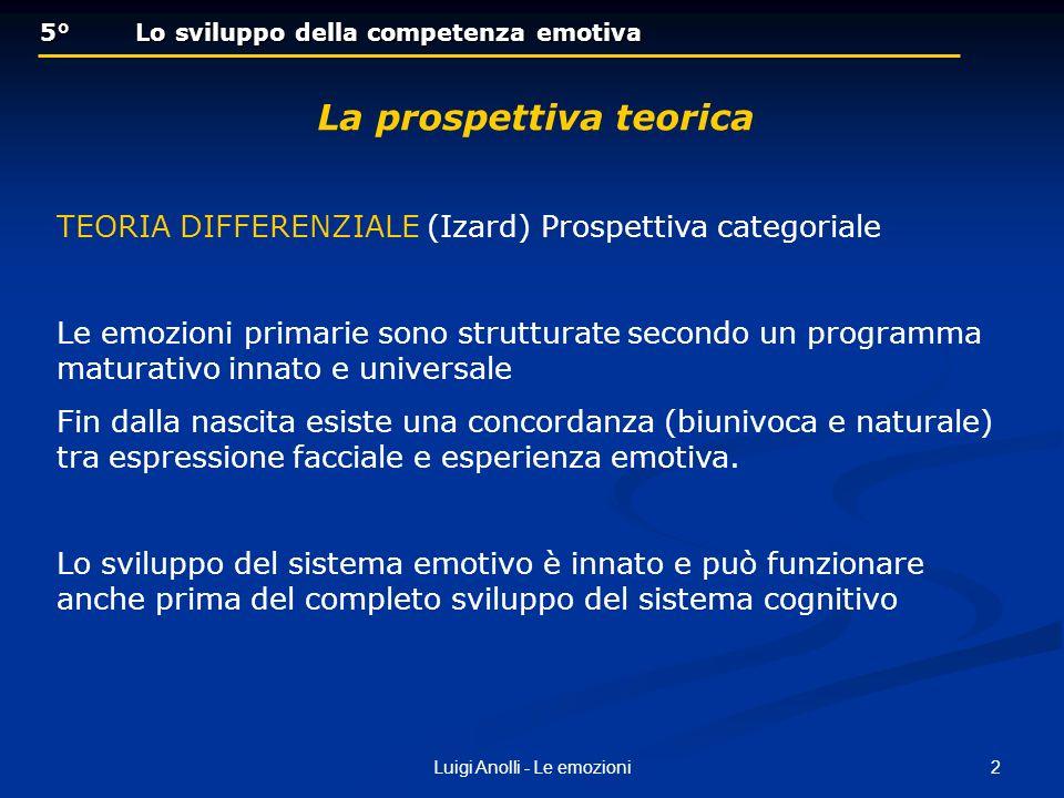 2Luigi Anolli - Le emozioni 5° Lo sviluppo della competenza emotiva 5° Lo sviluppo della competenza emotiva La prospettiva teorica TEORIA DIFFERENZIAL