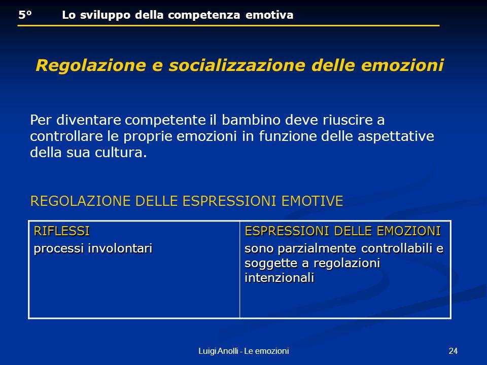 24Luigi Anolli - Le emozioni 5° Lo sviluppo della competenza emotiva 5° Lo sviluppo della competenza emotiva Regolazione e socializzazione delle emozi