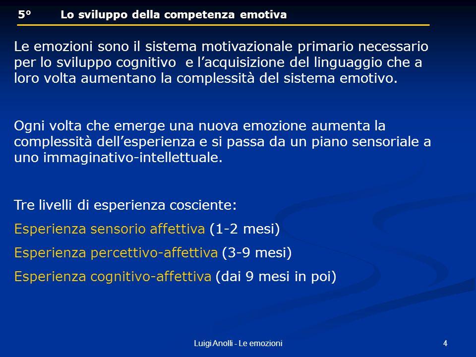 4Luigi Anolli - Le emozioni 5° Lo sviluppo della competenza emotiva 5° Lo sviluppo della competenza emotiva Le emozioni sono il sistema motivazionale
