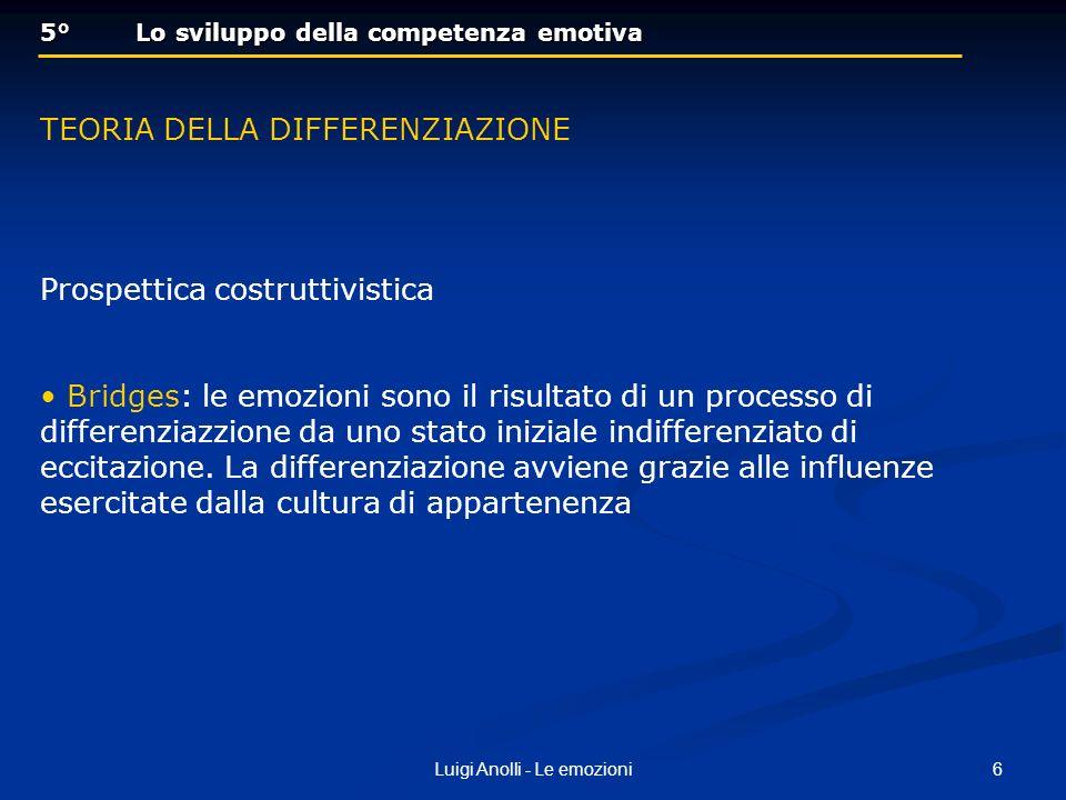 6Luigi Anolli - Le emozioni 5° Lo sviluppo della competenza emotiva 5° Lo sviluppo della competenza emotiva TEORIA DELLA DIFFERENZIAZIONE Prospettica