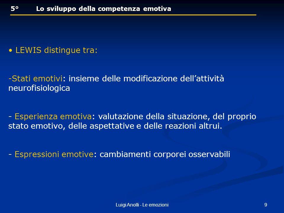 9Luigi Anolli - Le emozioni 5° Lo sviluppo della competenza emotiva 5° Lo sviluppo della competenza emotiva LEWIS distingue tra: -Stati emotivi: insie