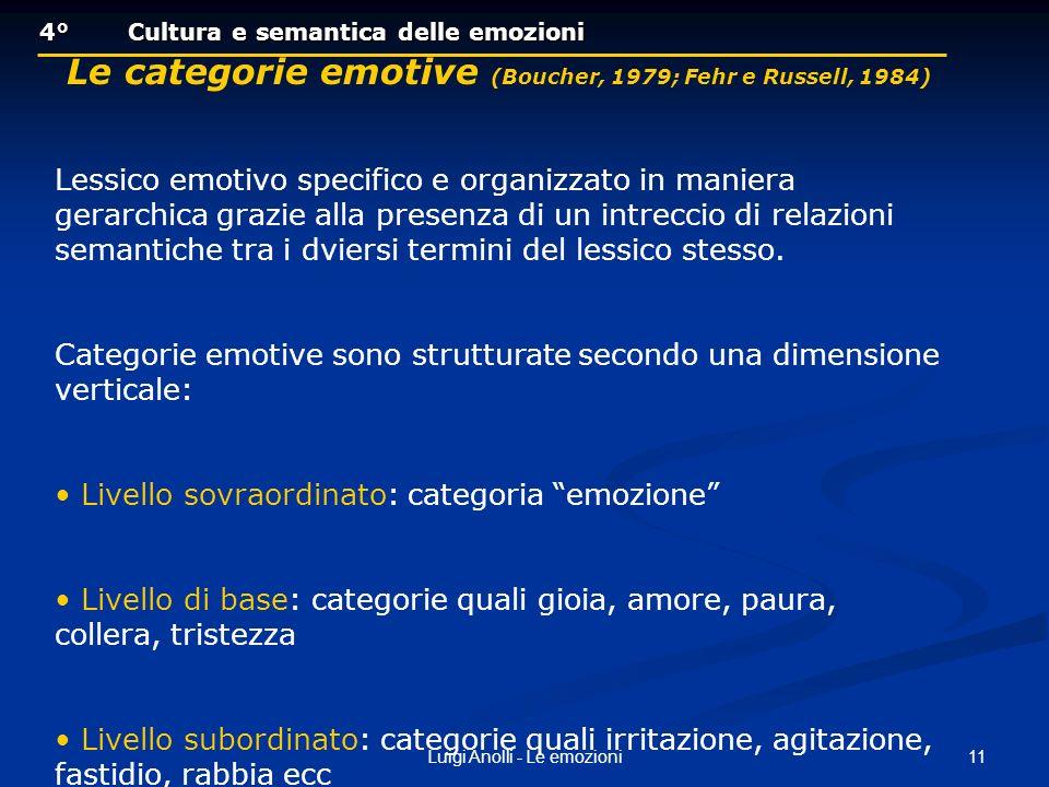 11Luigi Anolli - Le emozioni 4°Cultura e semantica delle emozioni 4°Cultura e semantica delle emozioni Le categorie emotive (Boucher, 1979; Fehr e Rus