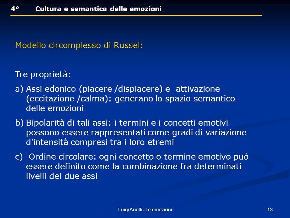 13Luigi Anolli - Le emozioni 4°Cultura e semantica delle emozioni 4°Cultura e semantica delle emozioni Modello circomplesso di Russel: Tre proprietà: