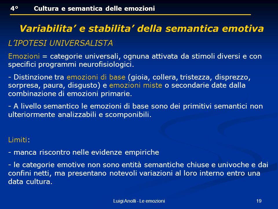 19Luigi Anolli - Le emozioni 4°Cultura e semantica delle emozioni 4°Cultura e semantica delle emozioni Variabilita e stabilita della semantica emotiva LIPOTESI UNIVERSALISTA Emozioni = categorie universali, ognuna attivata da stimoli diversi e con specifici programmi neurofisiologici.