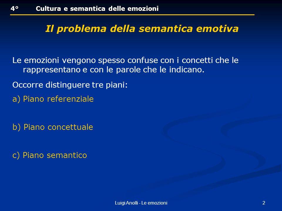13Luigi Anolli - Le emozioni 4°Cultura e semantica delle emozioni 4°Cultura e semantica delle emozioni Modello circomplesso di Russel: Tre proprietà: a)Assi edonico (piacere /dispiacere) e attivazione (eccitazione /calma): generano lo spazio semantico delle emozioni b)Bipolarità di tali assi: i termini e i concetti emotivi possono essere rappresentati come gradi di variazione dintensità compresi tra i loro etremi c) Ordine circolare: ogni concetto o termine emotivo può essere definito come la combinazione fra determinati livelli dei due assi
