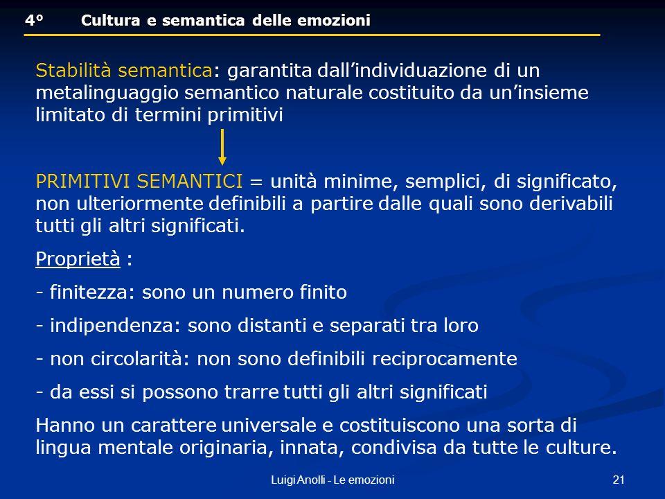 21Luigi Anolli - Le emozioni 4°Cultura e semantica delle emozioni 4°Cultura e semantica delle emozioni Stabilità semantica: garantita dallindividuazione di un metalinguaggio semantico naturale costituito da uninsieme limitato di termini primitivi PRIMITIVI SEMANTICI = unità minime, semplici, di significato, non ulteriormente definibili a partire dalle quali sono derivabili tutti gli altri significati.