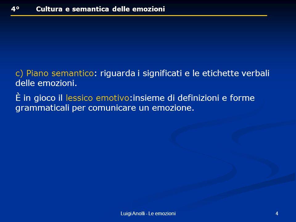 5Luigi Anolli - Le emozioni 4°Cultura e semantica delle emozioni 4°Cultura e semantica delle emozioni Rispetto allautonomia del piano semantico da quello concettuale esistono due posizioni: Paradigma autonomista: (De Saussure) il dominio delle emozioni è un sistema semantico chiuso in cui ogni termine emotivo è definito in rapporto a tutti gli altri Paradigma non autonomista : il significato non è separabile dal concetto e dallesperienza corrispondente (la forma lessicale usata per esprimere un emozione è associata al concetto mentale di quella emozione).