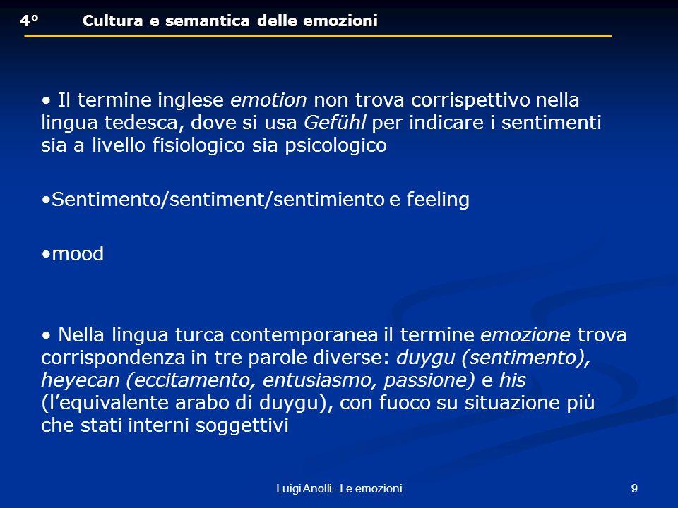 9Luigi Anolli - Le emozioni 4°Cultura e semantica delle emozioni 4°Cultura e semantica delle emozioni Il termine inglese emotion non trova corrispetti