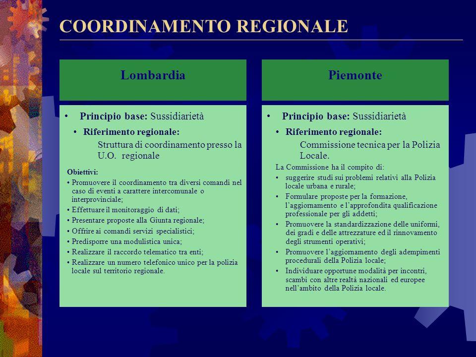 DOTAZIONI E STRUMENTI Veneto -Divise: per servizio ordinario, operativa, da parata, per servizio di onore e rappresentanza, per servizi specialistici,