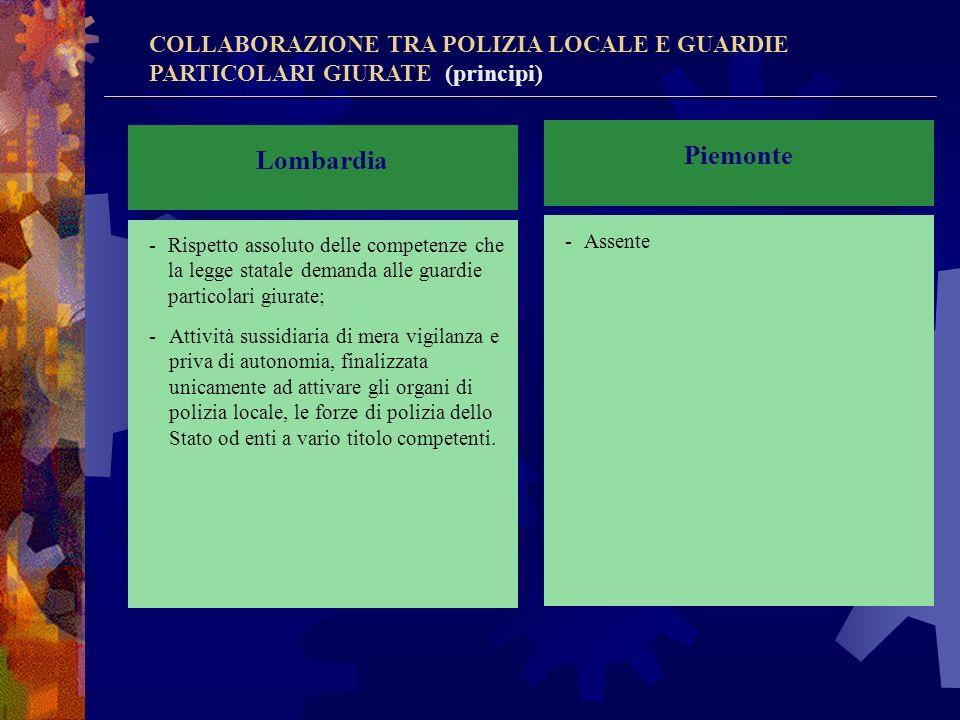 PATTI LOCALI DI SICUREZZA Veneto Non previsto Emilia Romagna La Regione promuove il Sistema integrato di sicurezza. Lo stesso si sviluppa in momenti e