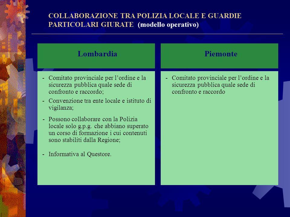 COLLABORAZIONE TRA POLIZIA LOCALE E GUARDIE PARTICOLARI GIURATE (principi) Veneto Non prevista Emilia Romagna Gli Istituti di vigilanza privata, fatti