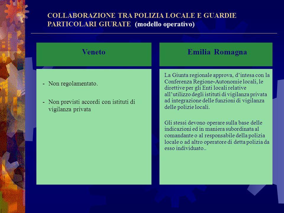 COLLABORAZIONE TRA POLIZIA LOCALE E GUARDIE PARTICOLARI GIURATE (modello operativo) Lombardia -Comitato provinciale per lordine e la sicurezza pubblic