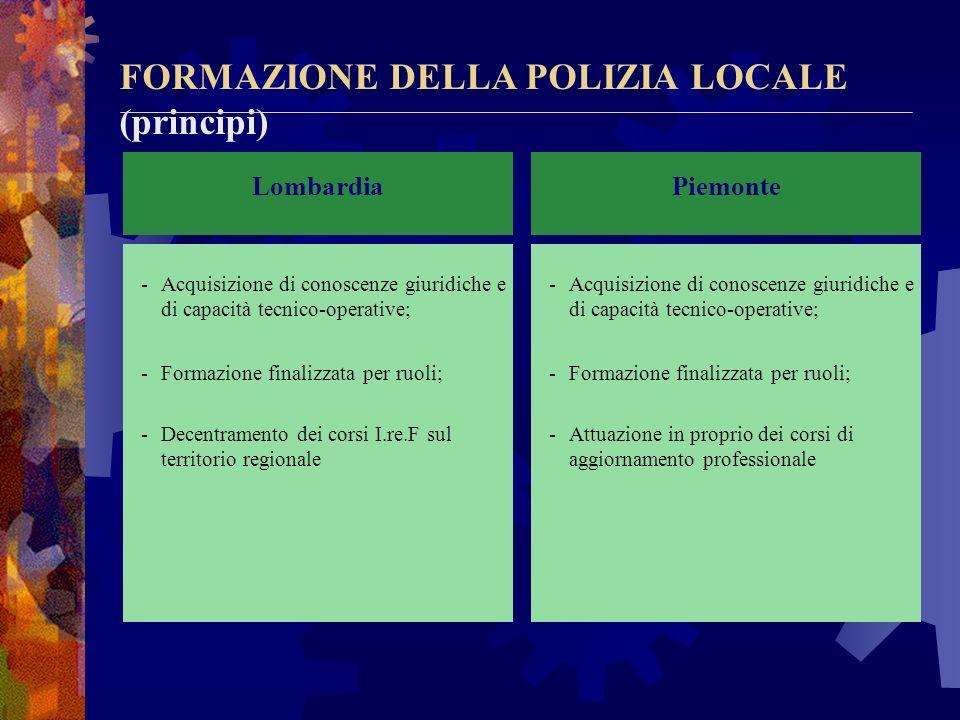 COLLABORAZIONE TRA POLIZIA LOCALE E GUARDIE PARTICOLARI GIURATE (modello operativo) Veneto -Non regolamentato. -Non previsti accordi con istituti di v