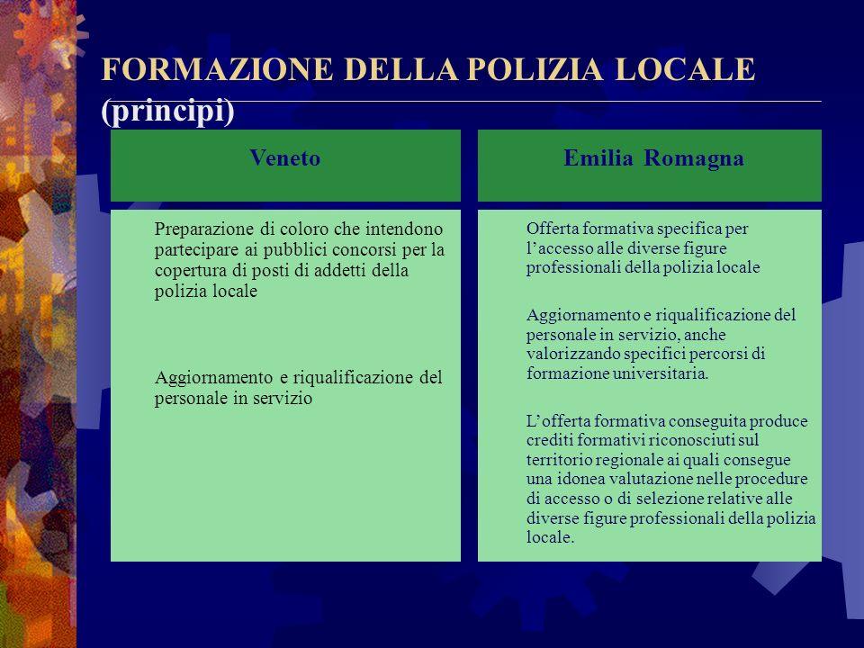 FORMAZIONE DELLA POLIZIA LOCALE (principi) Lombardia -Acquisizione di conoscenze giuridiche e di capacità tecnico-operative; -Formazione finalizzata p
