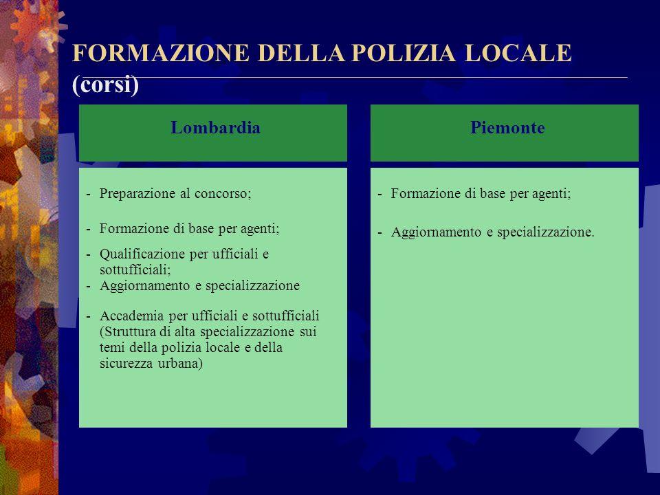 FORMAZIONE DELLA POLIZIA LOCALE (principi) Veneto Preparazione di coloro che intendono partecipare ai pubblici concorsi per la copertura di posti di a