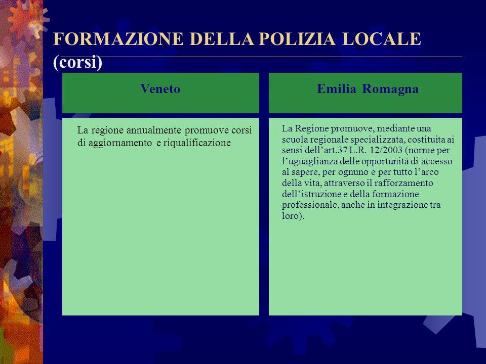 FORMAZIONE DELLA POLIZIA LOCALE (corsi) Lombardia -Preparazione al concorso; -Formazione di base per agenti; -Qualificazione per ufficiali e sottuffic