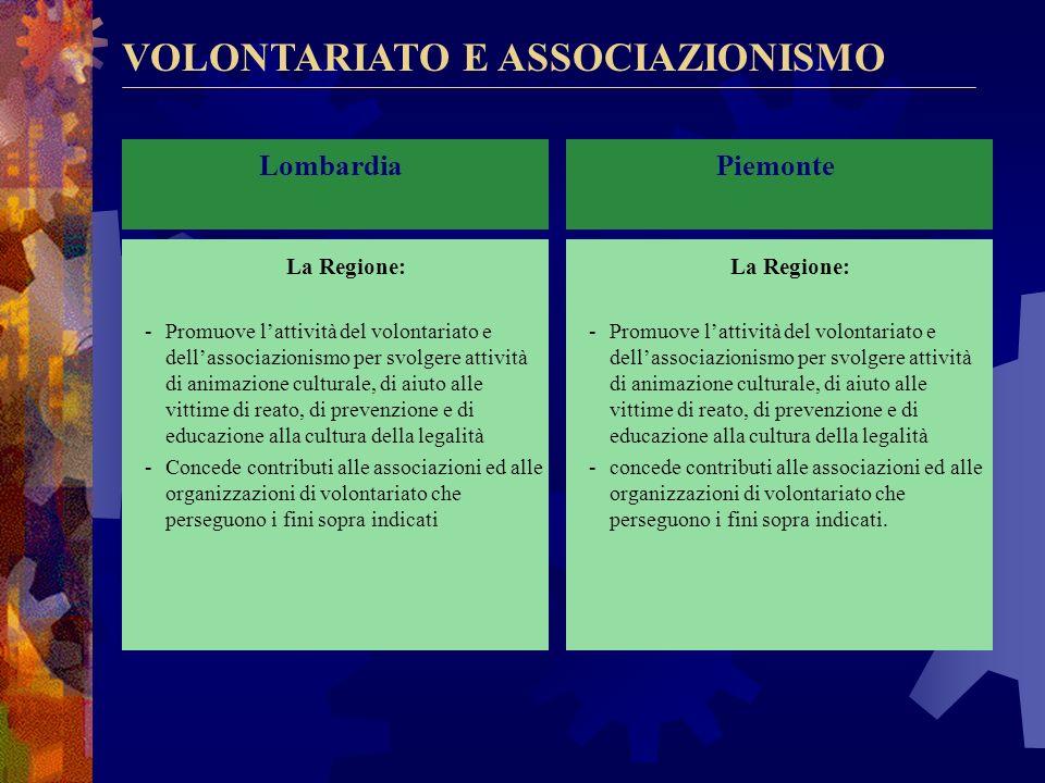 FORMAZIONE DELLA POLIZIA LOCALE (corsi) Veneto La regione annualmente promuove corsi di aggiornamento e riqualificazione Emilia Romagna La Regione pro