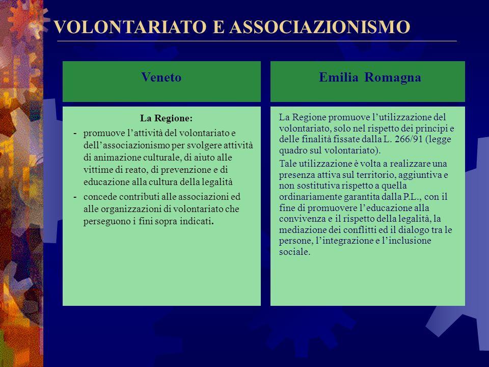 VOLONTARIATO E ASSOCIAZIONISMO Lombardia La Regione: -Promuove lattività del volontariato e dellassociazionismo per svolgere attività di animazione cu