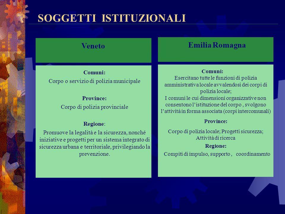 SOGGETTI ISTITUZIONALI Lombardia Comuni: Corpo o Servizio di Polizia Locale; Progetti Sicurezza cofinanziati dalla Regione; Azioni informative Provinc