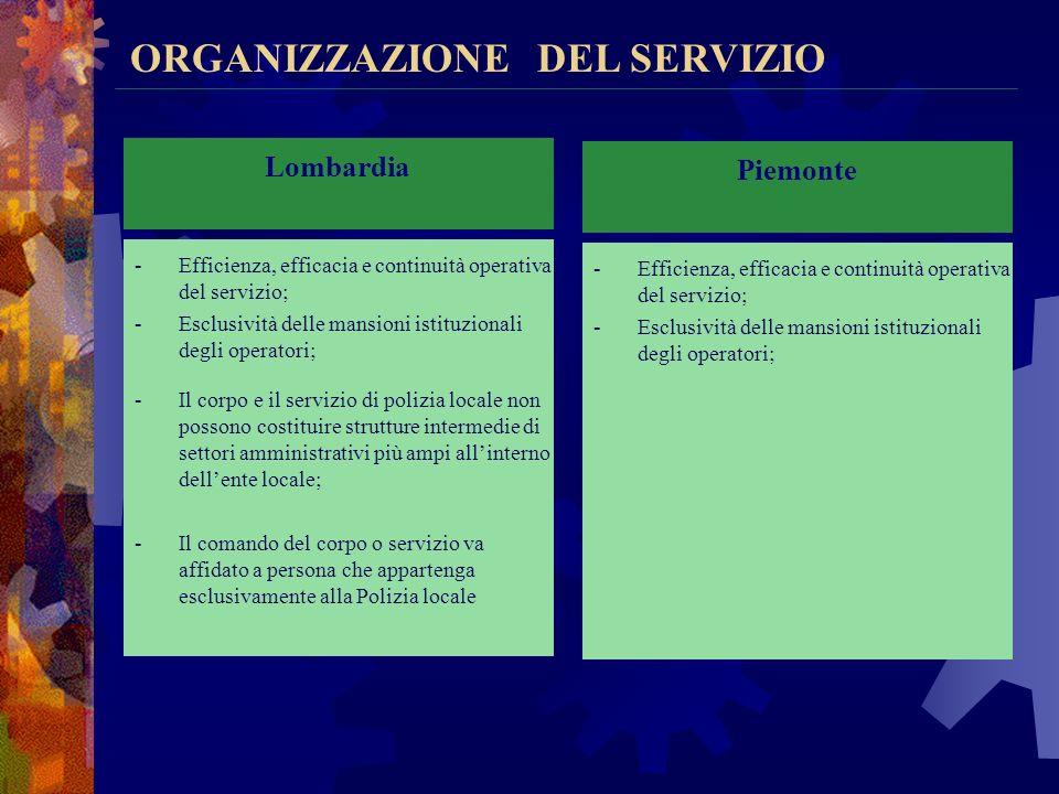 ORGANIZZAZIONE DEL SERVIZIO Lombardia -Efficienza, efficacia e continuità operativa del servizio; -Esclusività delle mansioni istituzionali degli operatori; -Il corpo e il servizio di polizia locale non possono costituire strutture intermedie di settori amministrativi più ampi allinterno dellente locale; -Il comando del corpo o servizio va affidato a persona che appartenga esclusivamente alla Polizia locale Piemonte -Efficienza, efficacia e continuità operativa del servizio; -Esclusività delle mansioni istituzionali degli operatori;