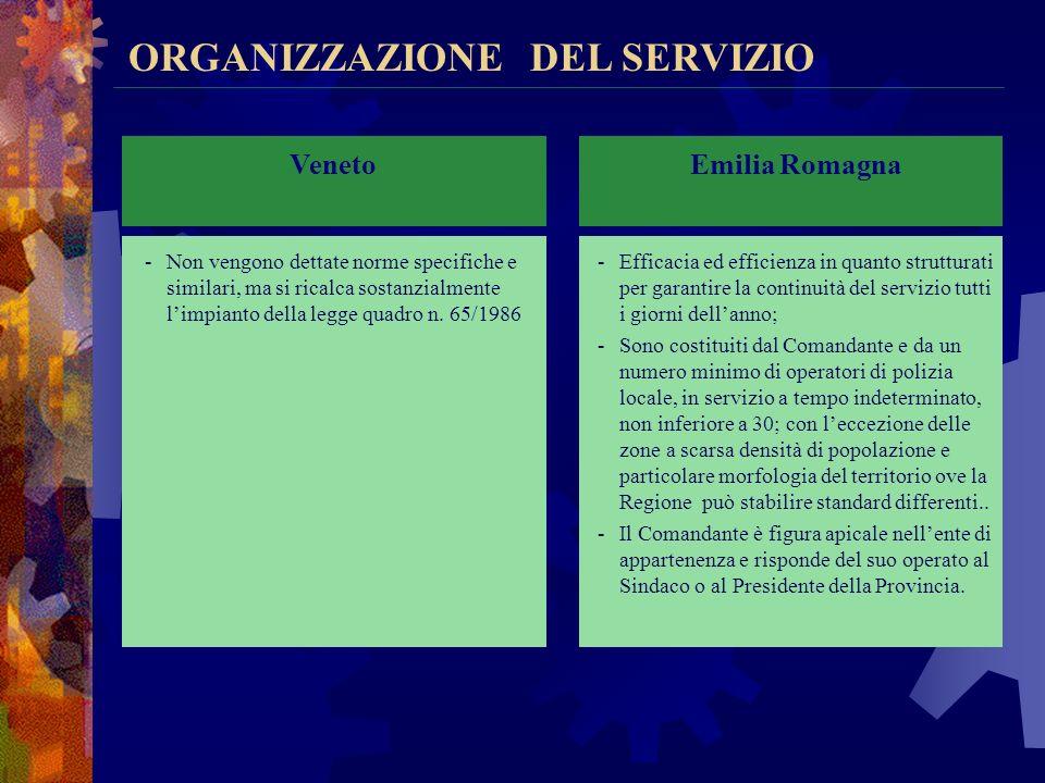 FORMAZIONE DELLA POLIZIA LOCALE (corsi) Veneto La regione annualmente promuove corsi di aggiornamento e riqualificazione Emilia Romagna La Regione promuove, mediante una scuola regionale specializzata, costituita ai sensi dellart.37 L.R.
