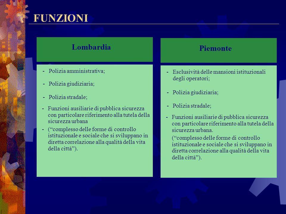 ORGANIZZAZIONE DEL SERVIZIO Veneto -Non vengono dettate norme specifiche e similari, ma si ricalca sostanzialmente limpianto della legge quadro n. 65/