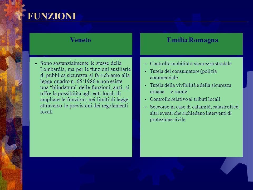 FUNZIONI Veneto -Sono sostanzialmente le stesse della Lombardia, ma per le funzioni ausiliarie di pubblica sicurezza si fa richiamo alla legge quadro n.